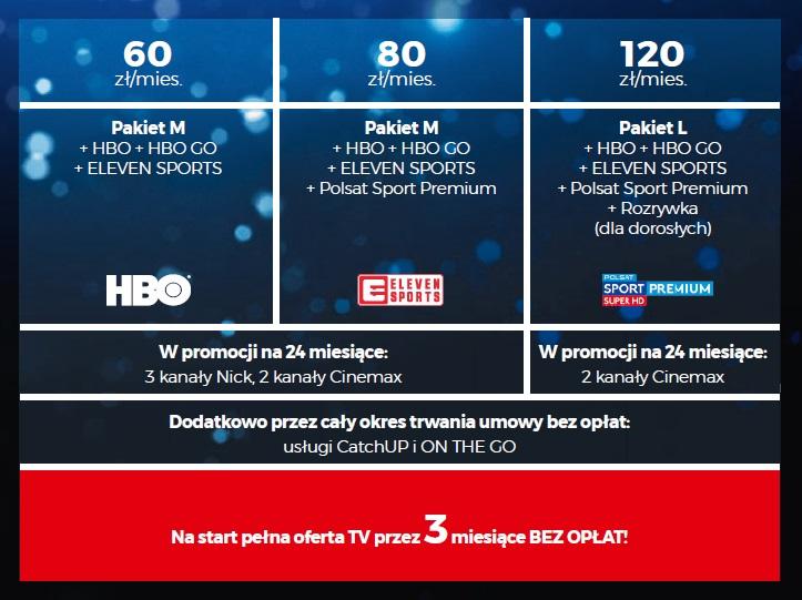 Cyfrowy Polsat promocja święta Boże Narodzenie 2020 kanały premium