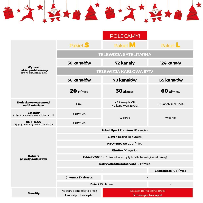Cyfrowy Polsat promocja święta Boże Narodzenie 2020 oferta