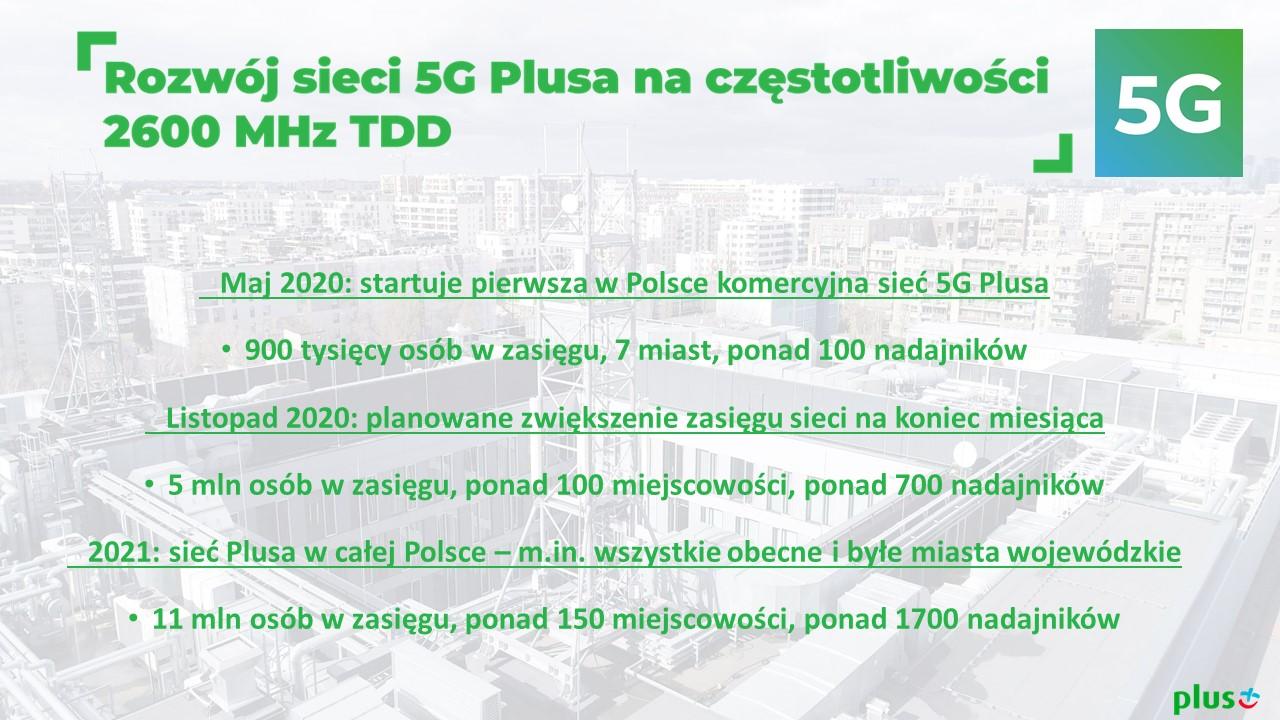 5G w Plusie