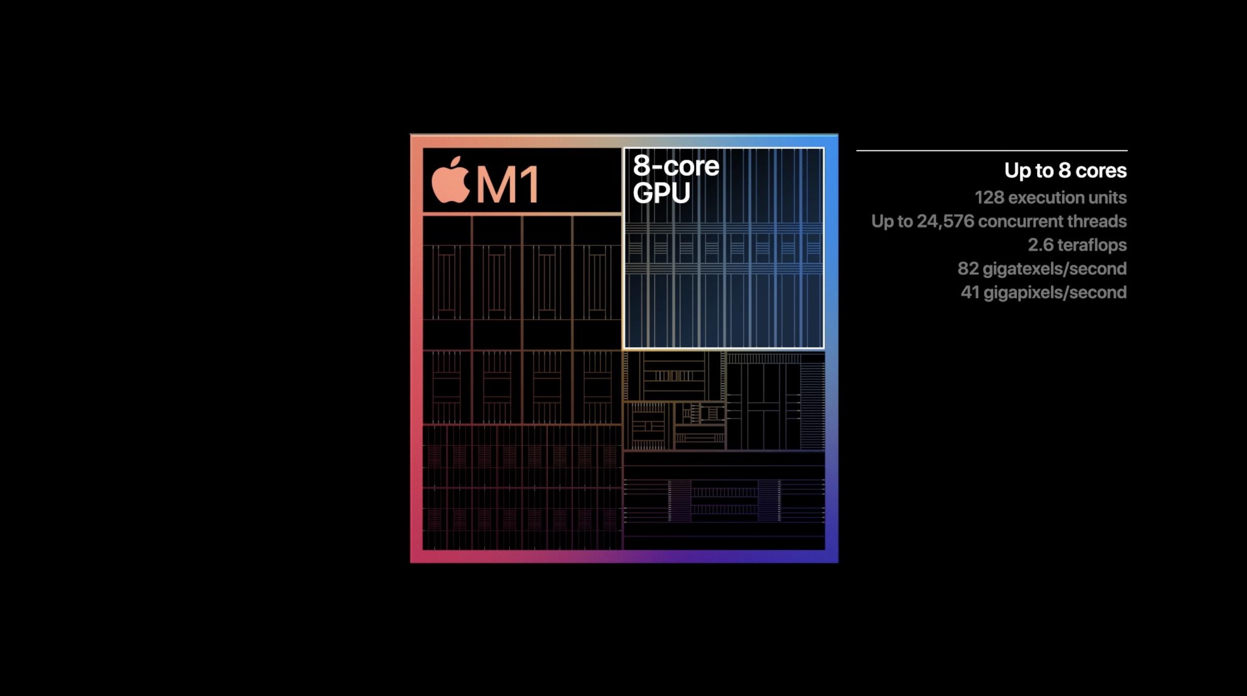 Apple M1 GPU