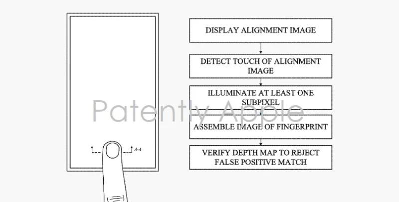 Touch ID pod ekranem coraz bardziej prawdopodobne. Apple pokazuje nowy patent