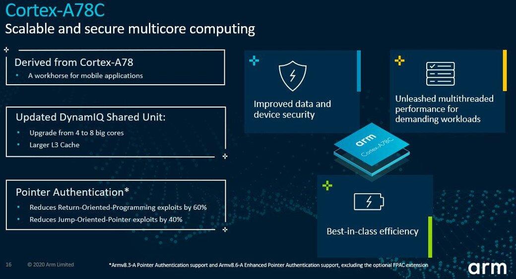 Nowe technologie ochrony mają zapewnić maksymalne bezpieczeństwo naszych danych (fot. ARM)