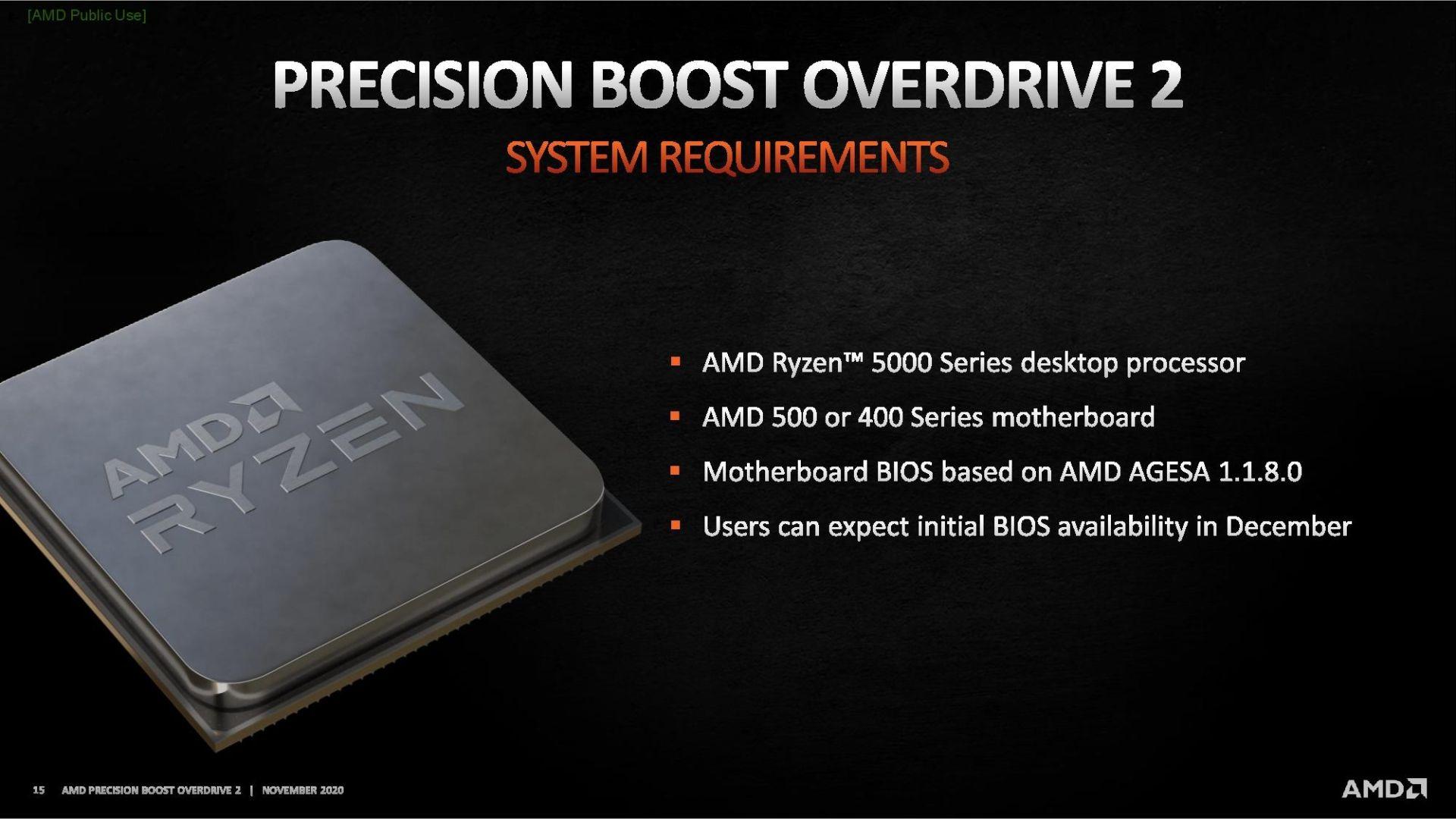 korzystanie z Precision Boost Overdrive 2 unieważnia gwarancję na procesor (podobnie jak to było w przypadku zwykłego Precision Boost Overdrive).