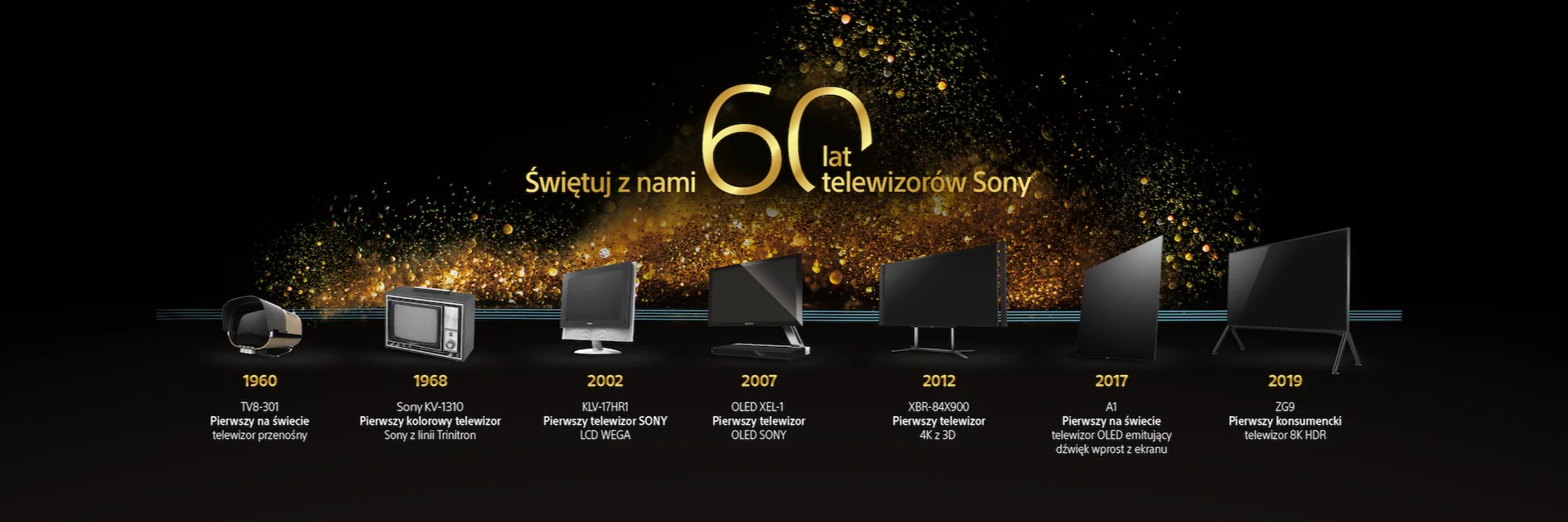 Sony 60 lat telewizorów