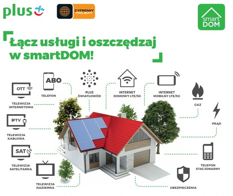 Cyfrowy Polsat Plus smartDOM