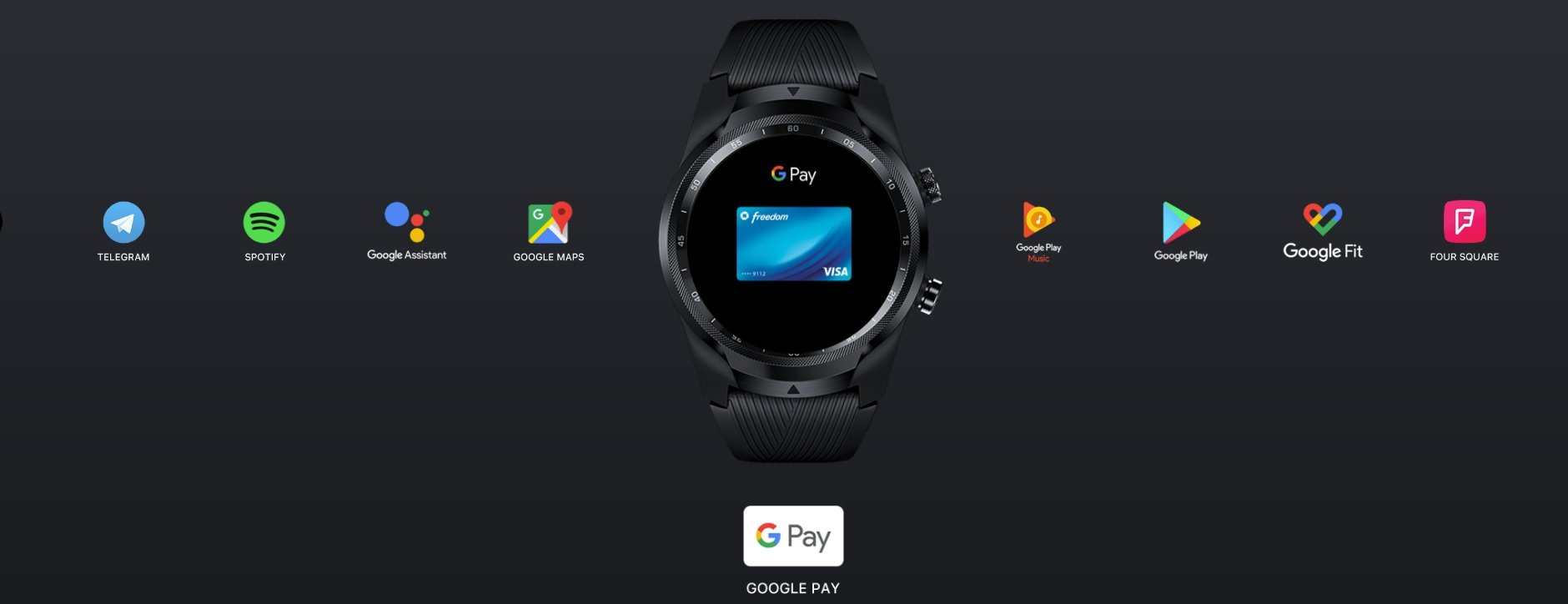 Mobvoi TicWatch Pro 4G LTE Google Pay