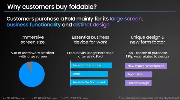 dlaczego klienci wybierają kupują składane smartfony