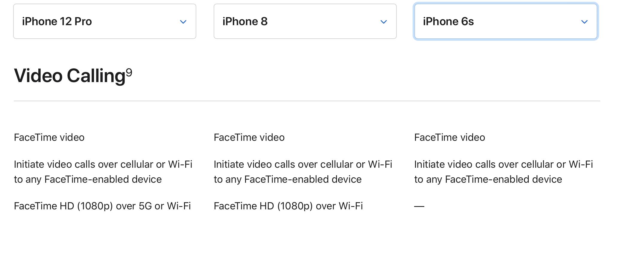 FaceTime 1080p w starszych iPhone'ach