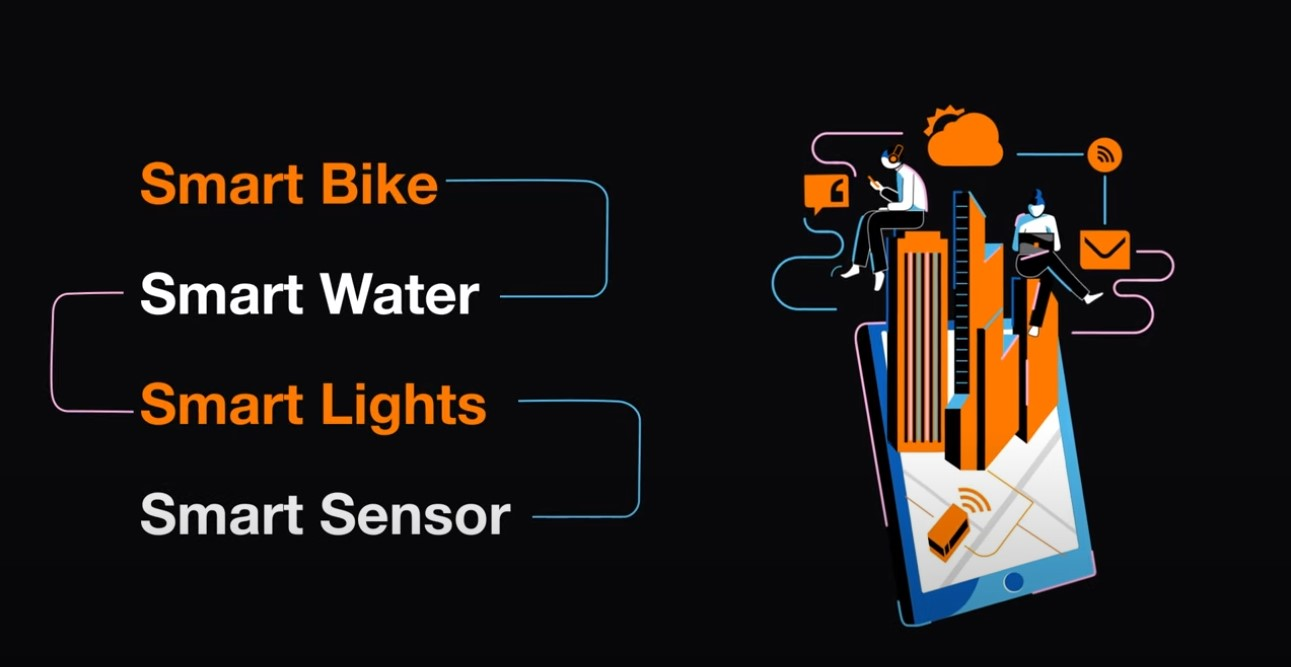 IoT Orange Smart City fot. Orange