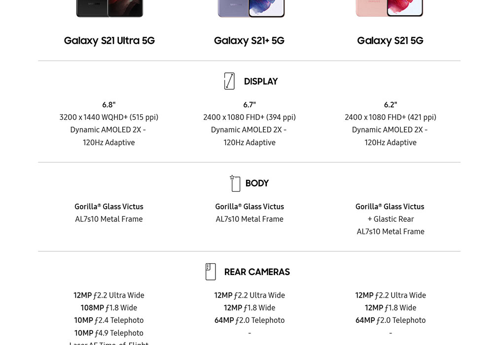 Samsung Galaxy S21 Plus Ultra specyfikacja