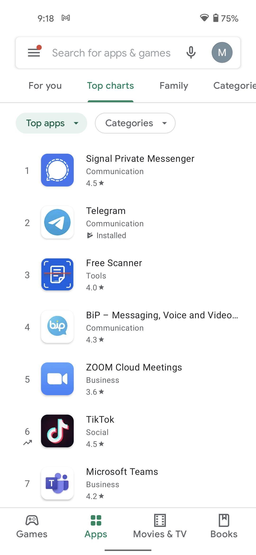 Signal w rankingu Google Play