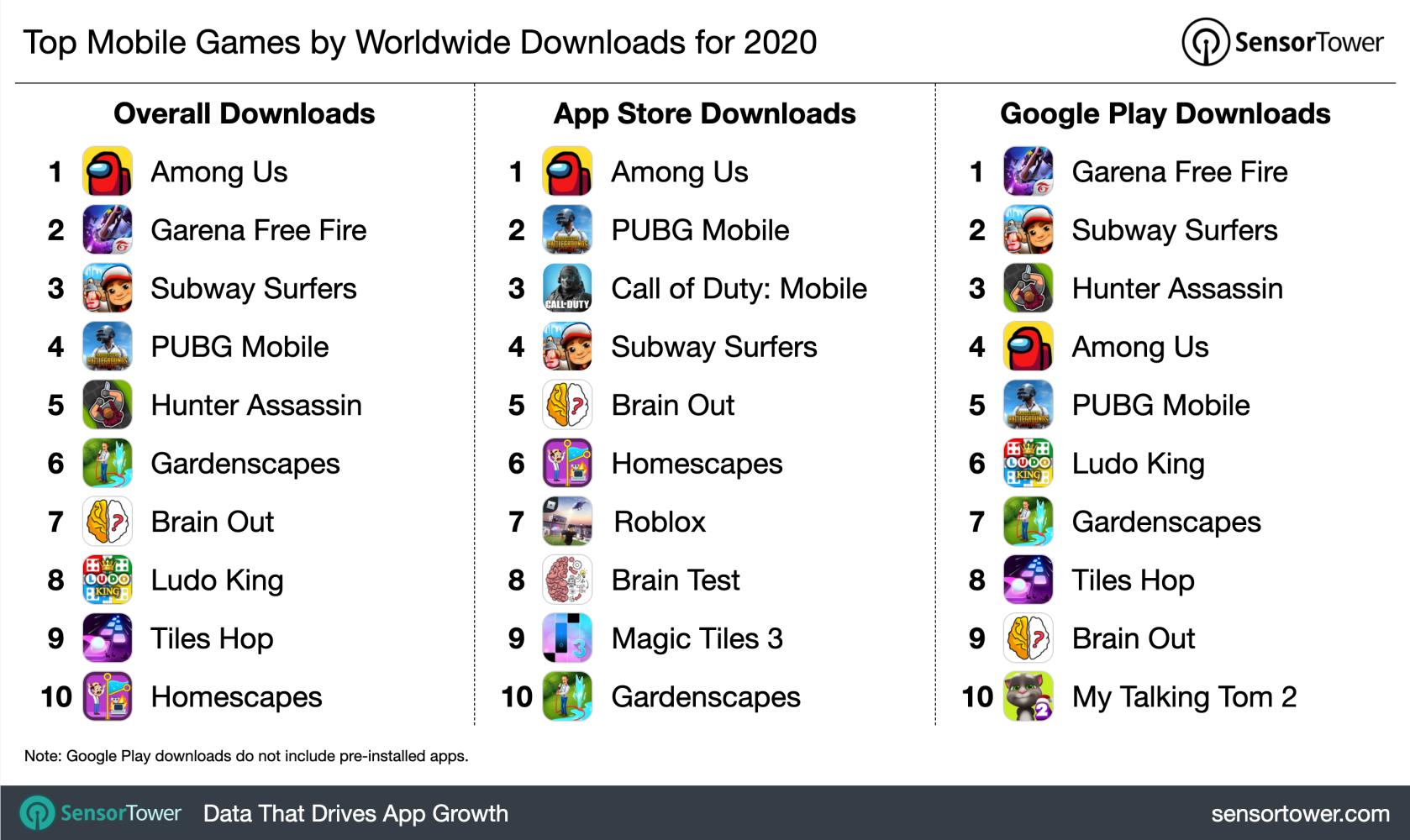 App Store vs Google Play