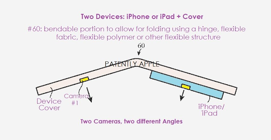 składany iPhone patent