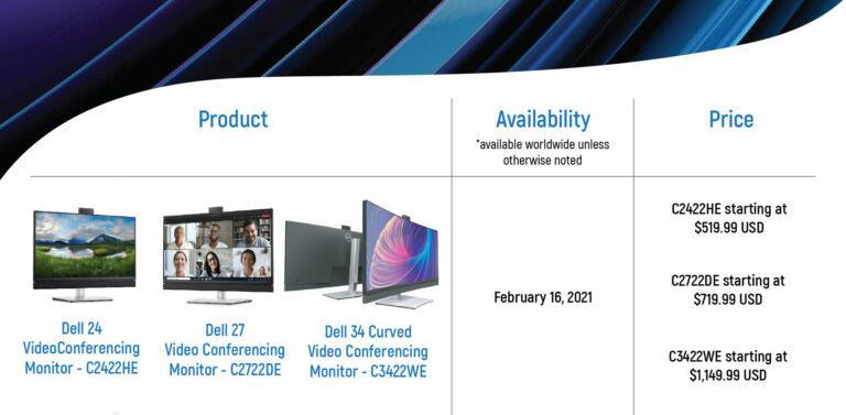 Dostępność i ceny nowych monitorów Dell (źródło: Dell)