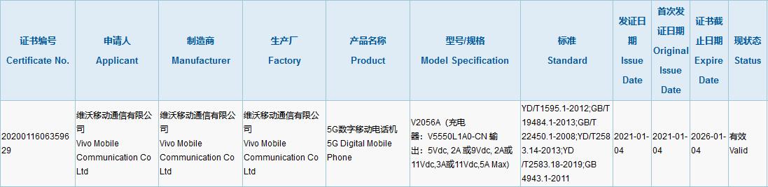 Certyfikat 3C modelu vivo X60 Pro+ (źródło: MyFixGuide)