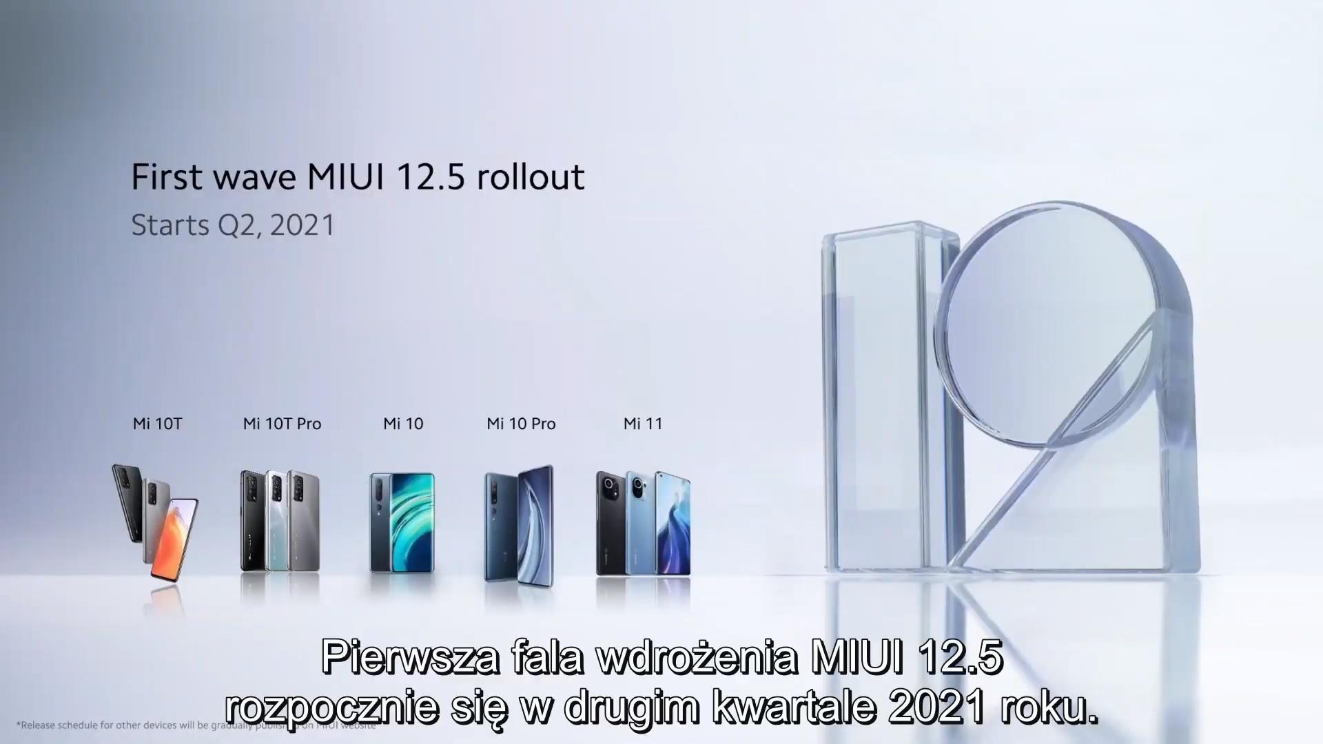 Xiaomi MIUI 12.5 Global