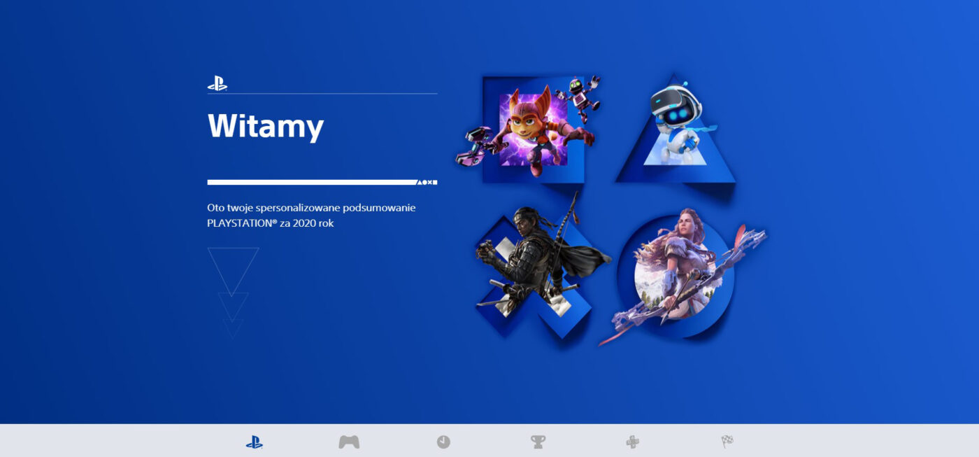 PlayStation podsumowanie 2020 roku