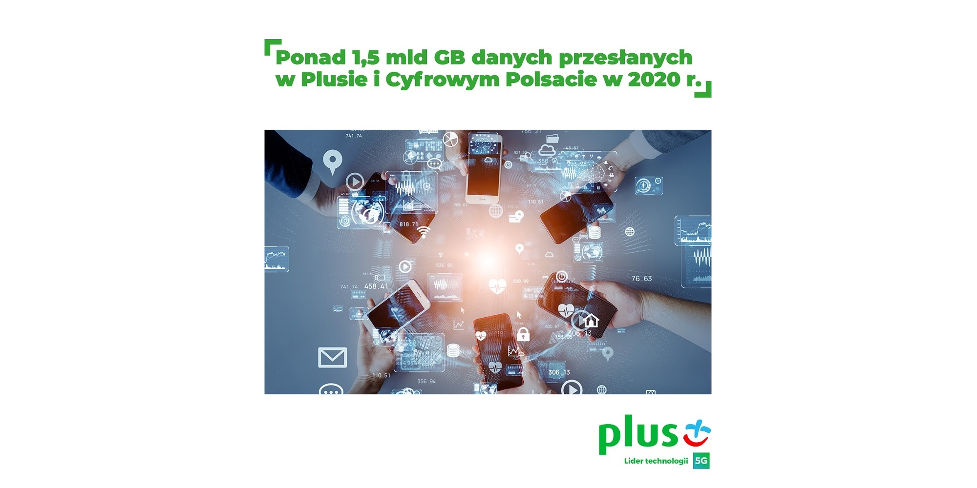 Plus Cyfrowy Polsat internet podsumowanie 2020 rok