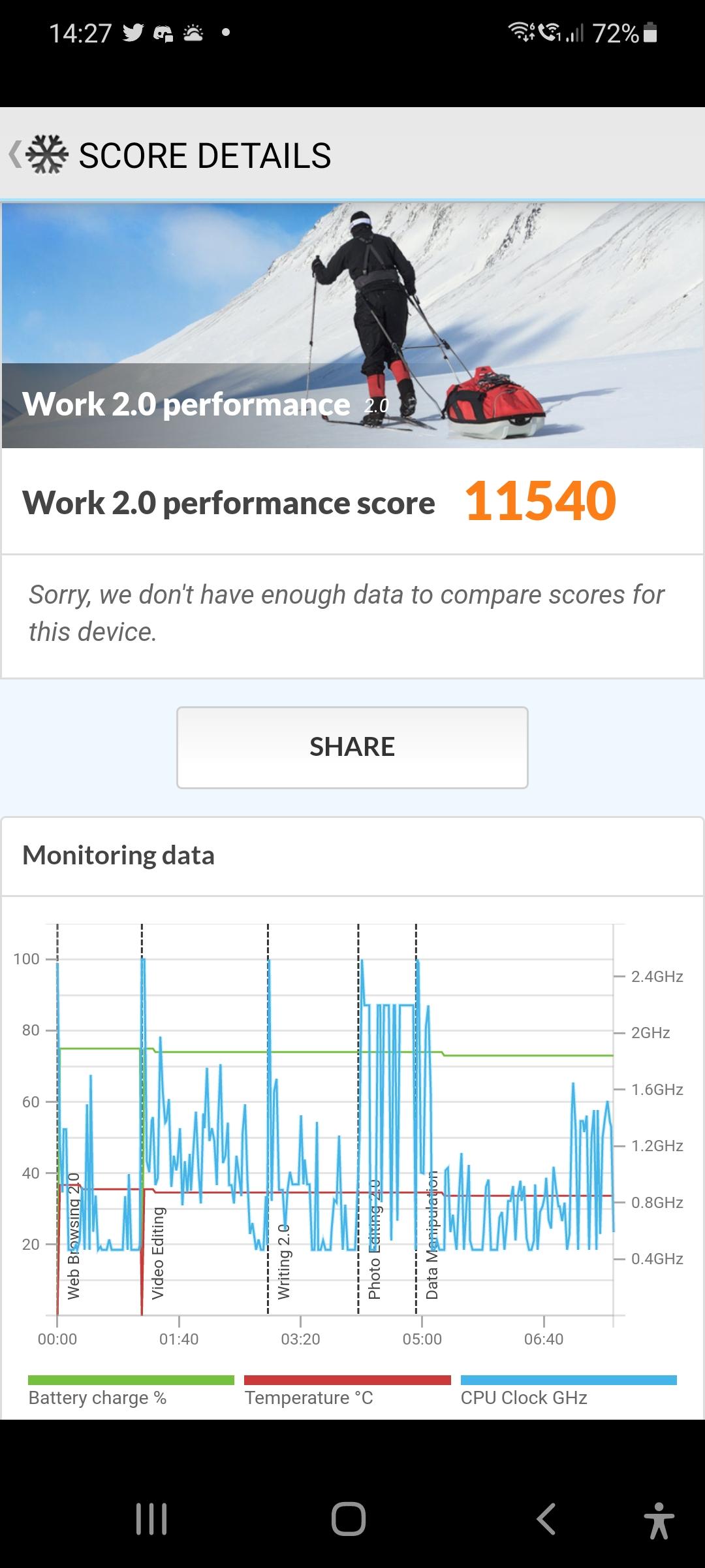 Samsung Galaxy S21 5G benchmark