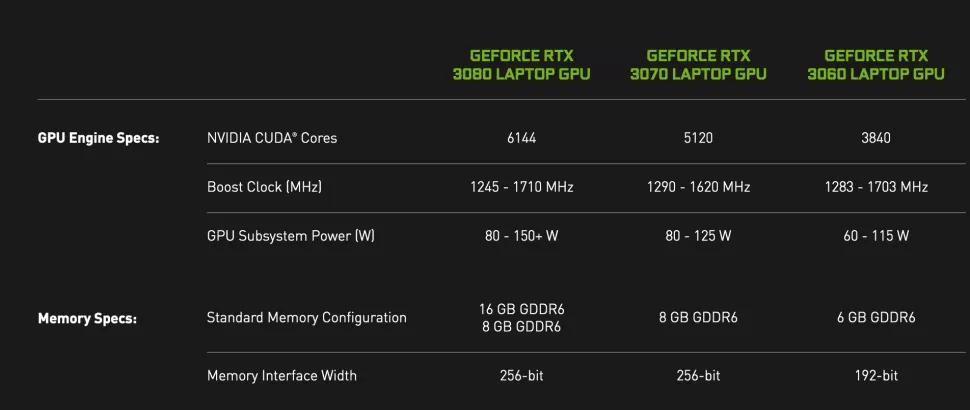 Dane GPU fot. NVIDIA