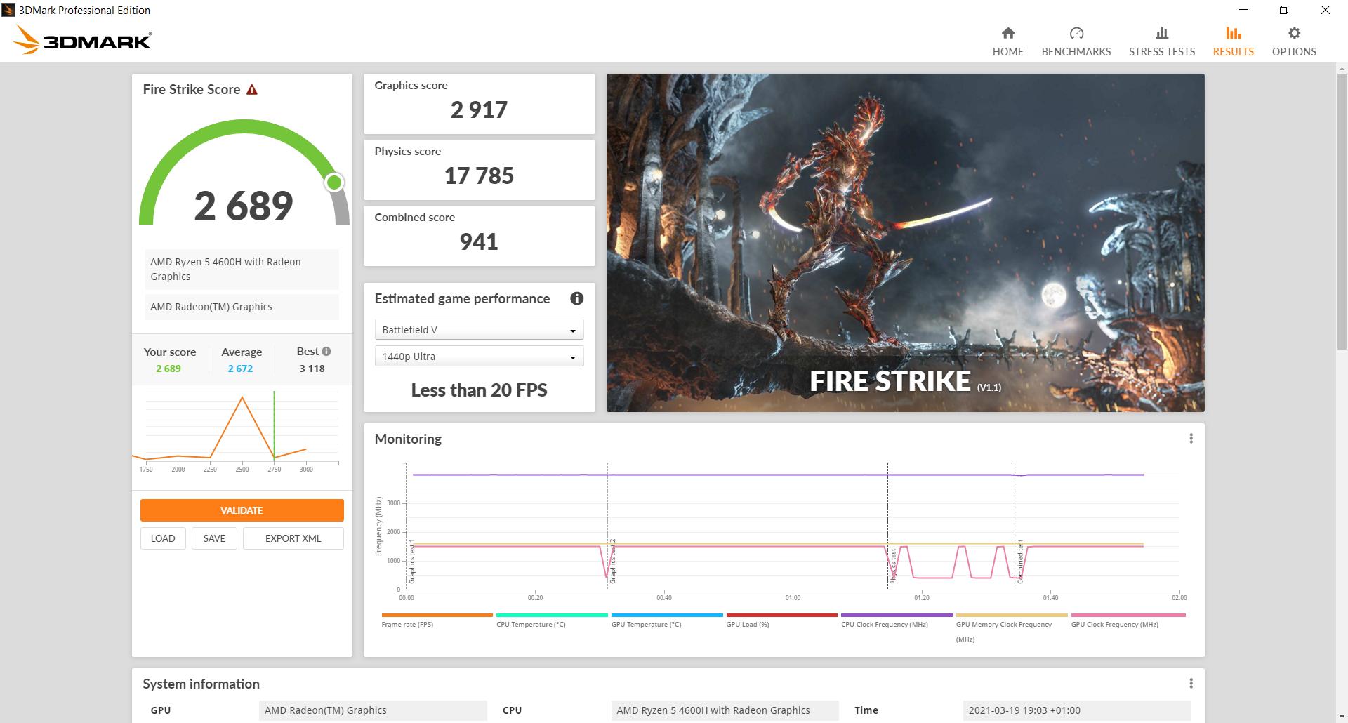 Huawei Matebook D16 3D Mark Fire Strike