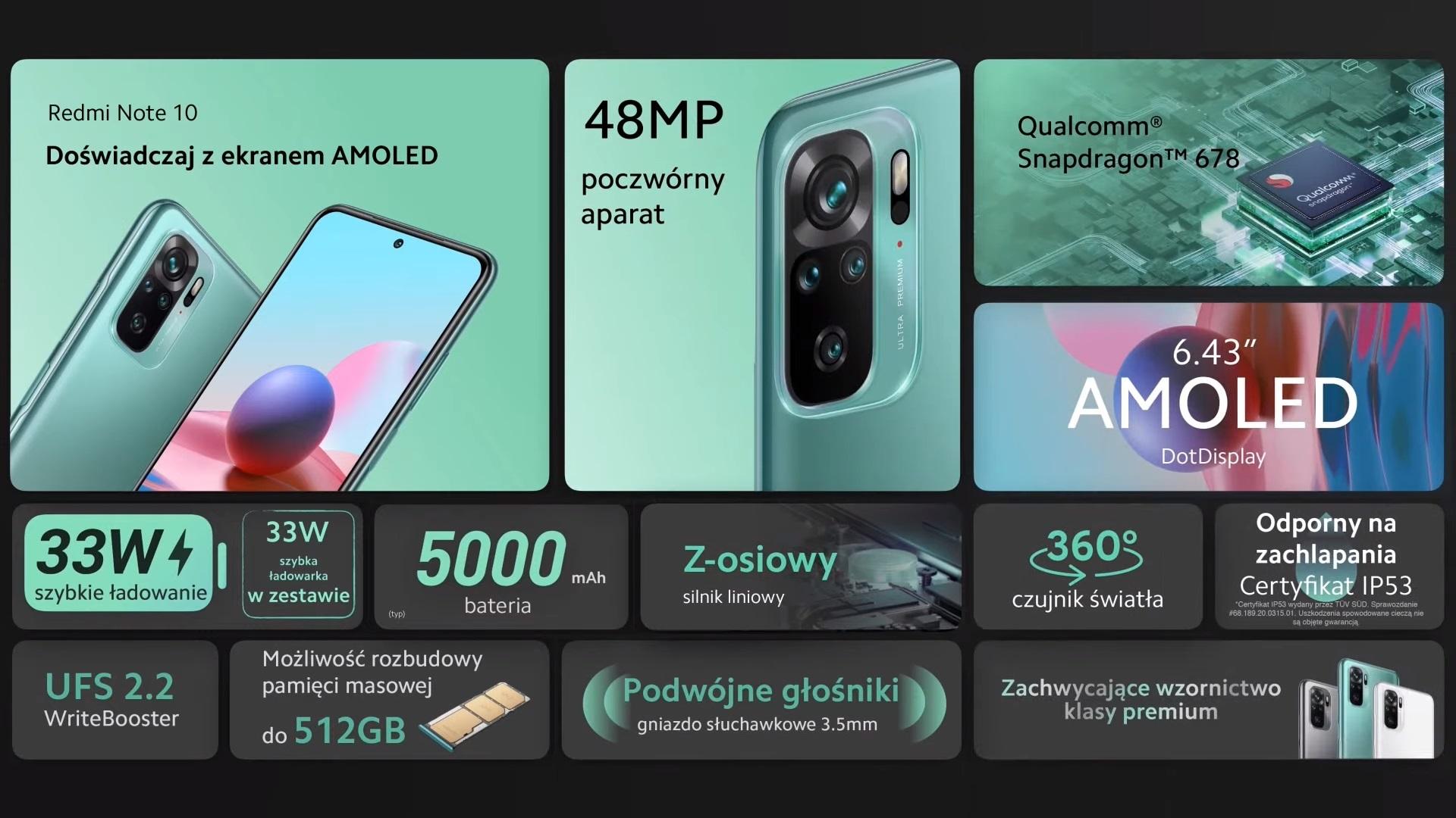 smartfon Redmi Note 10 smartphone specyfikacja