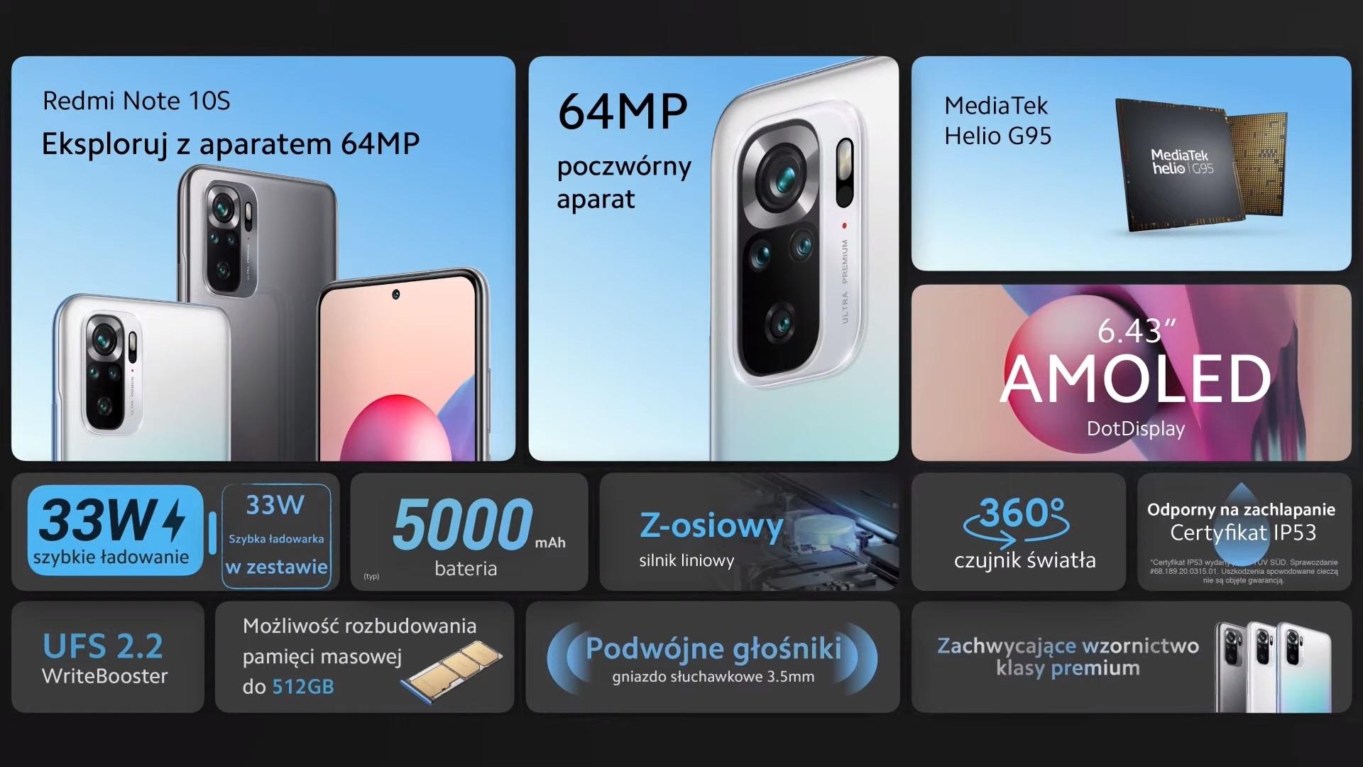 smartfon Redmi Note 10S smartphone specyfikacja