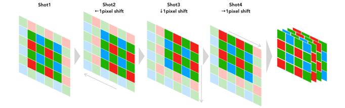 Pixel shift fot. Fujifilm
