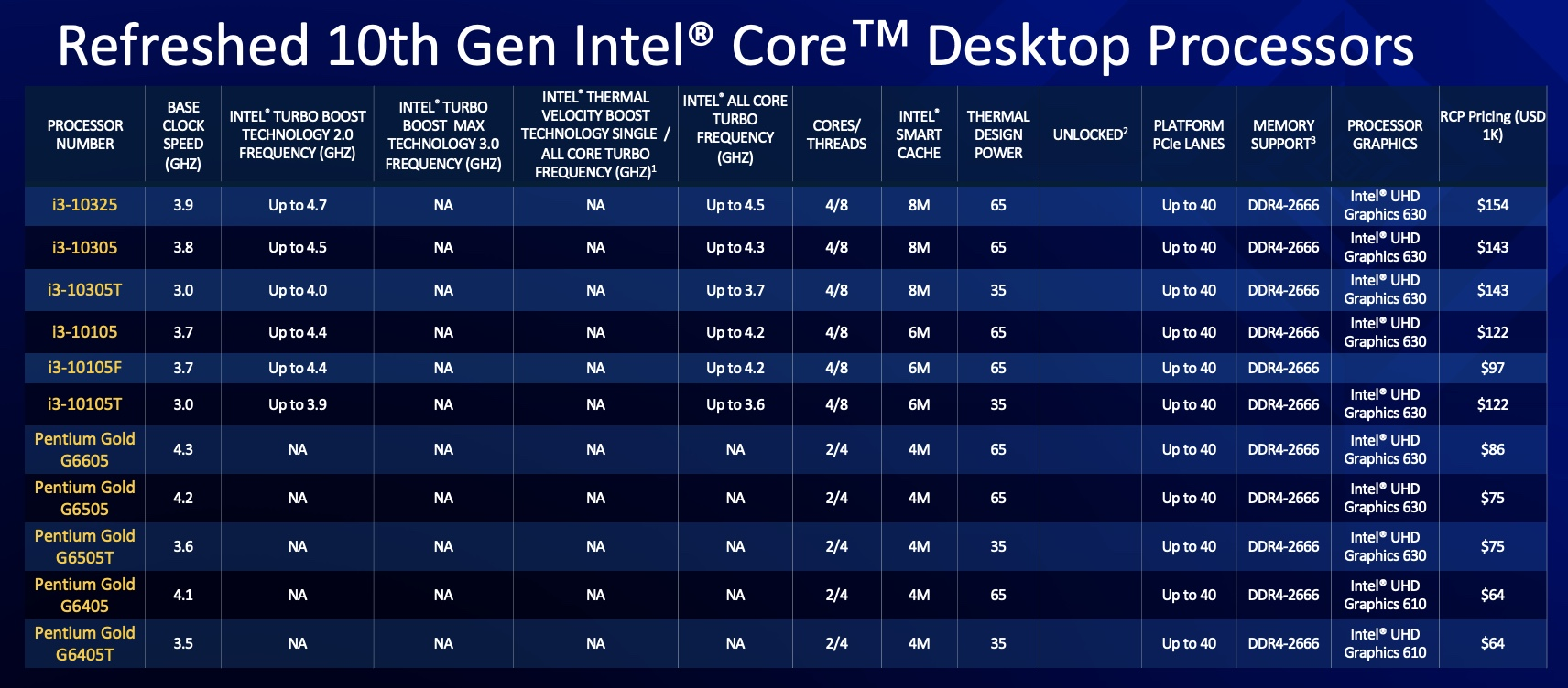Intel Core 10 gen