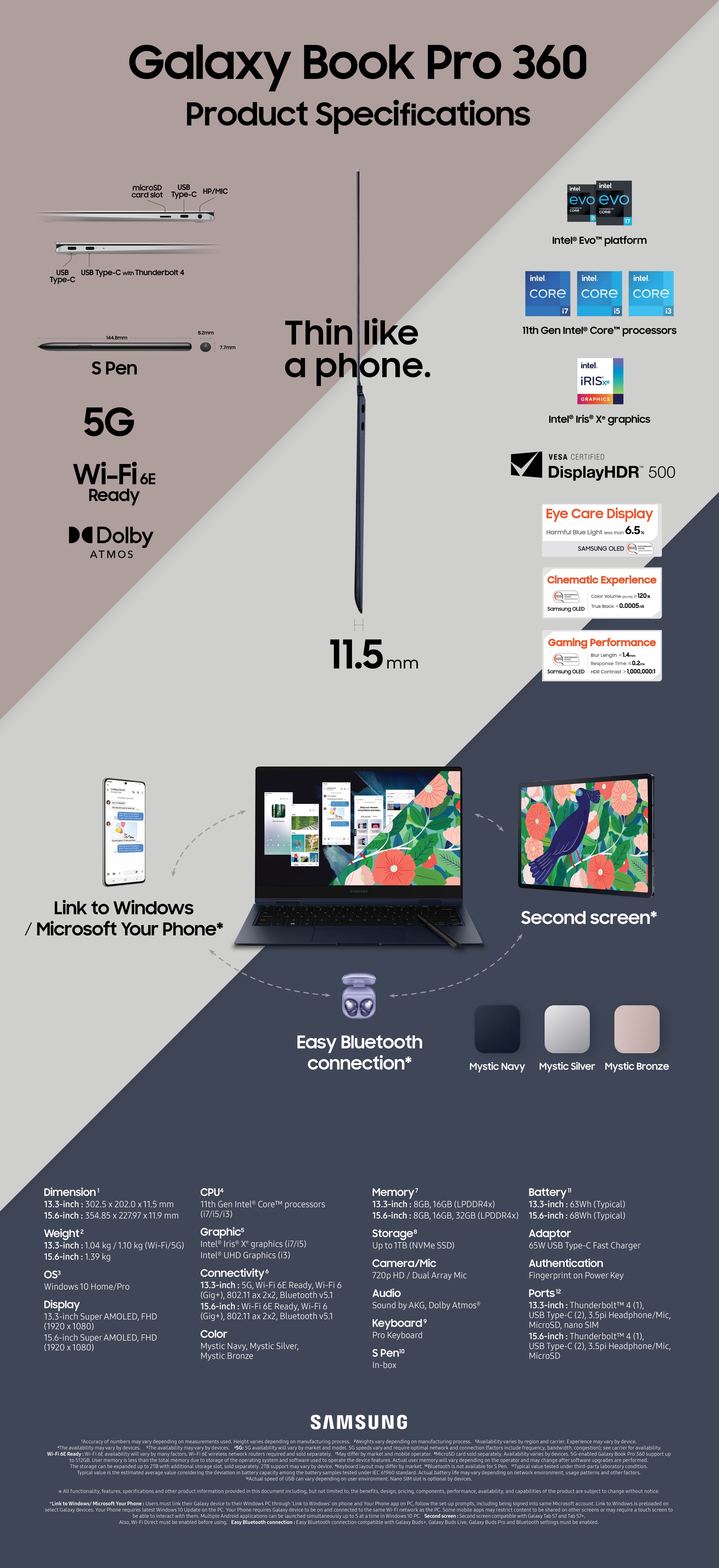 Samsung Galaxy Book Pro 360 2021 laptop specs