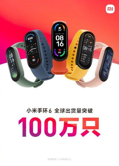Xiaomi Mi Band 6 pierwszy milion