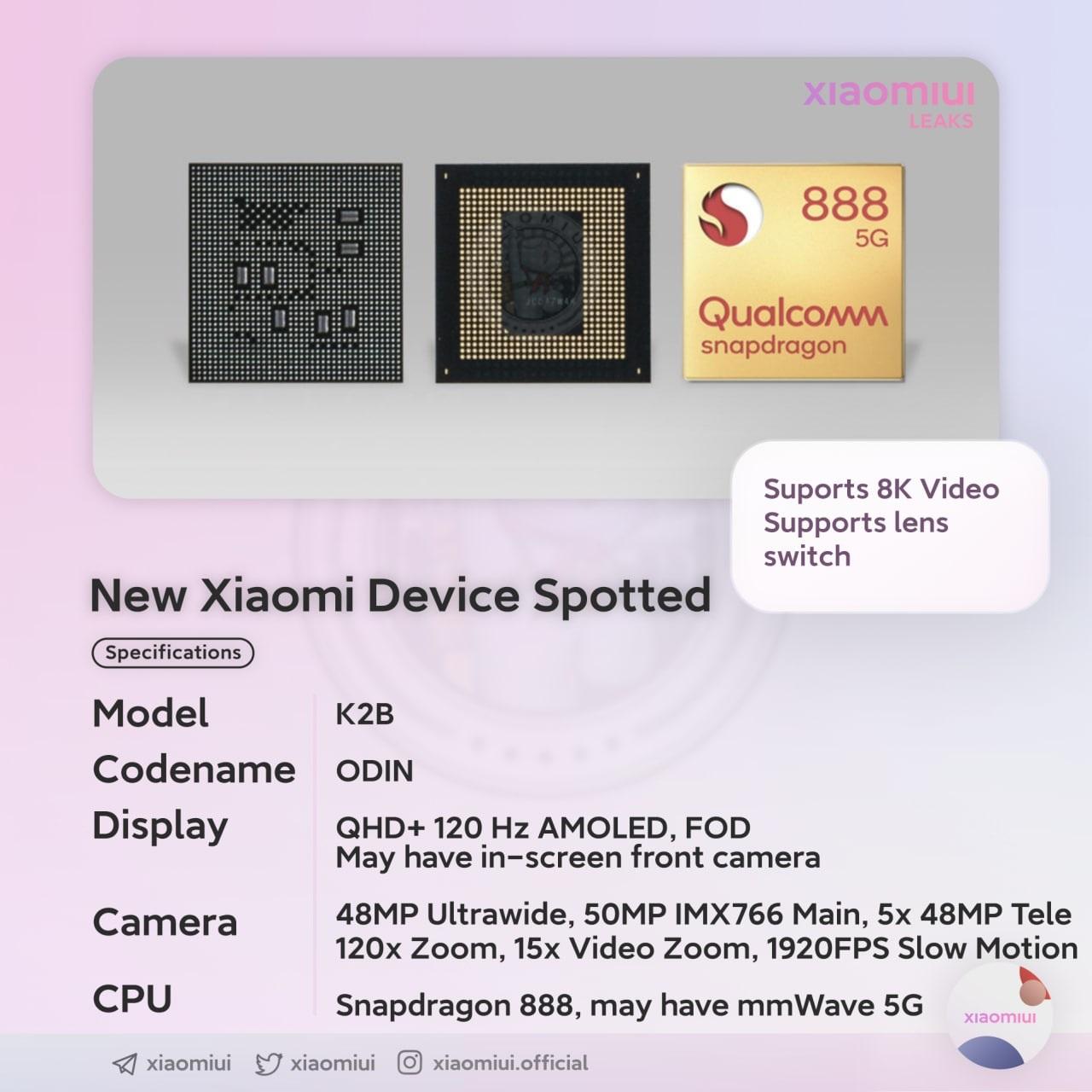 Xiaomi Mi MIX 4 specyfikacja specs