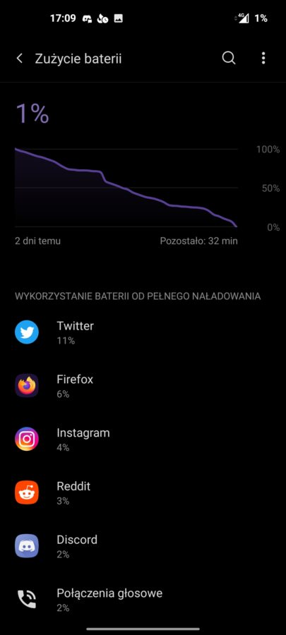 OnePlus 9 5G - SoT - fot. Tabletowo.pl