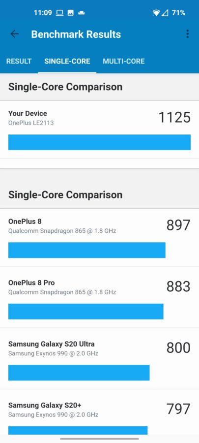 OnePlus 9 5G - Benchmark Geekbench- fot. Tabletowo.pl