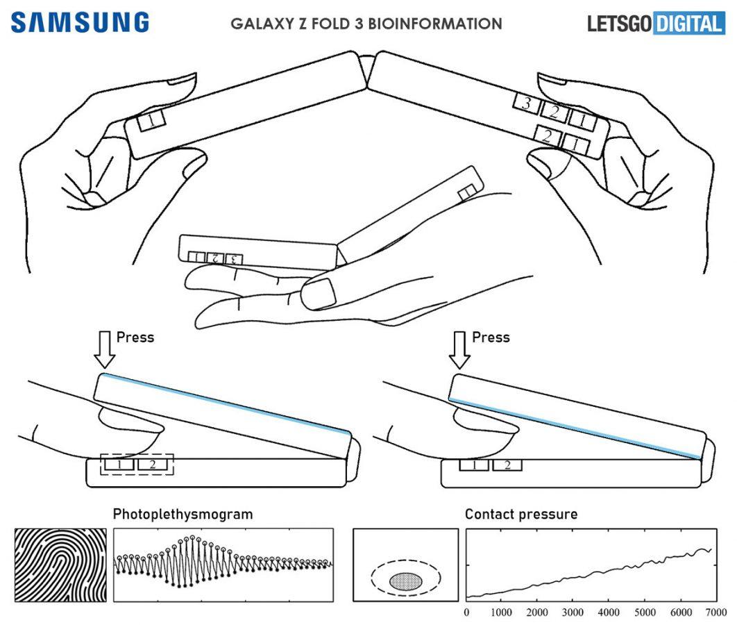 składany smartfon Samsung Galaxy Z patent foldable smartphone