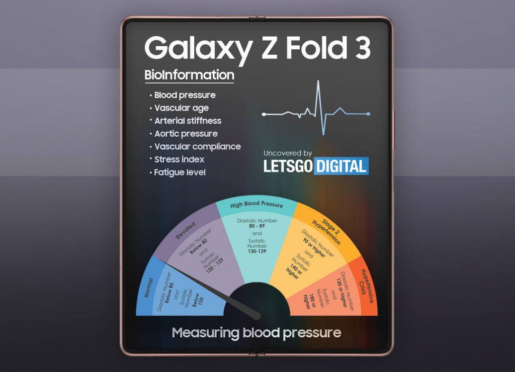 składany smartfon Samsung Galaxy Z Fold 3 patent foldable smartphone