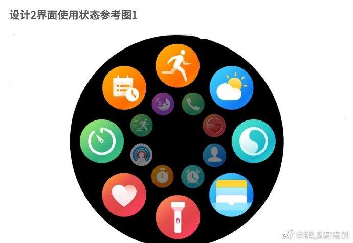 smartwatch Huawei Watch 3 interfejs