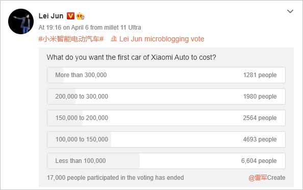 samochód elektryczny Xiaomi