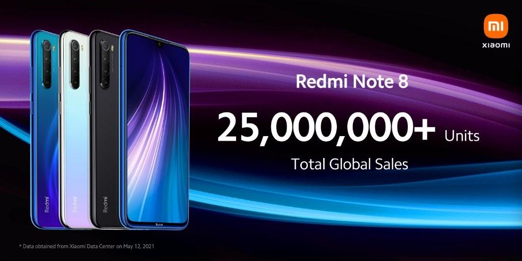 Redmi Note 8 sales global