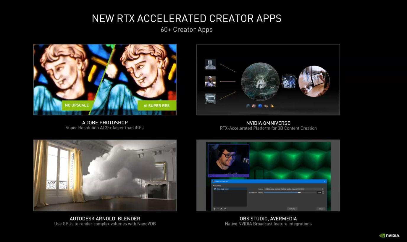 NVIDIA RTX 3050 i RTX 3050 Ti