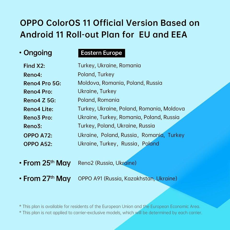 Harmonogram aktualizacji ColorOS 11 - fot. Oppo Polska