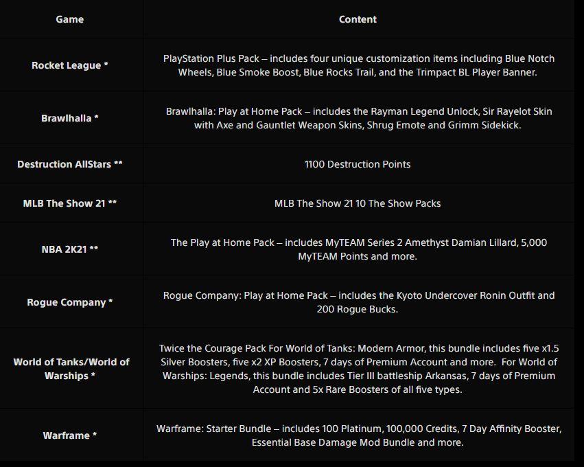 Jak widzicie na załączonym obrazku, mnóstwo walut do gier sieciowych oraz przedmiotów kosmetycznych. Dla mnie nuda, ale jak przypomnę sobie zbieractwo w Crash Team Racing: Nitro-Fueled, to rozumiem atrakcyjność oferty (źródło: PlayStation Blog)