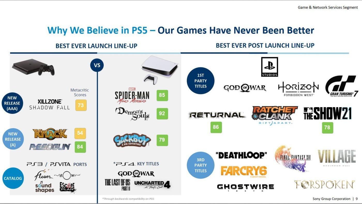 Pamiętajcie, że Metacritic kłamie. Knack to najlepsza gra ekskluzywna, jaka ukazała się na PlayStation 4 (źródło: Sony Corporation Group)
