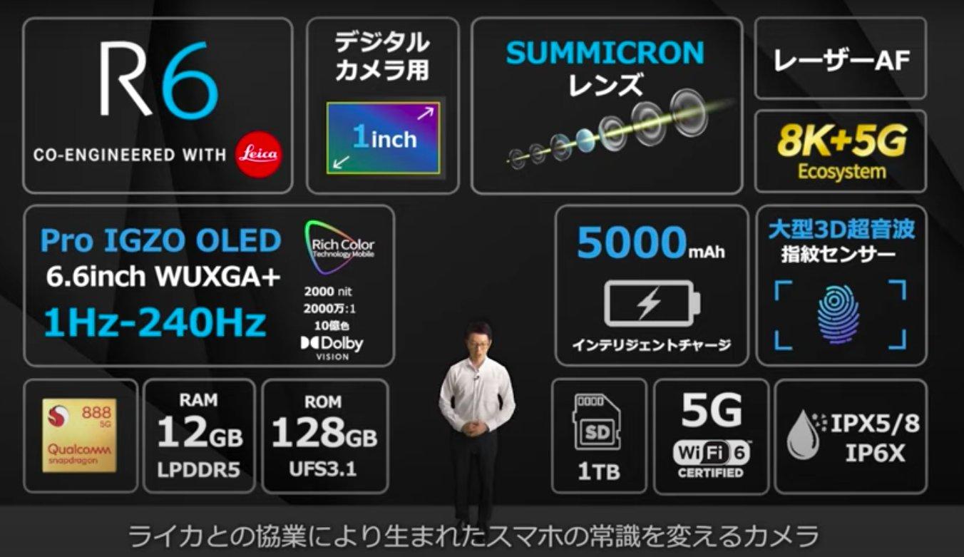 specyfikacja smartfon Sharp Aquos R6 specification smartphone