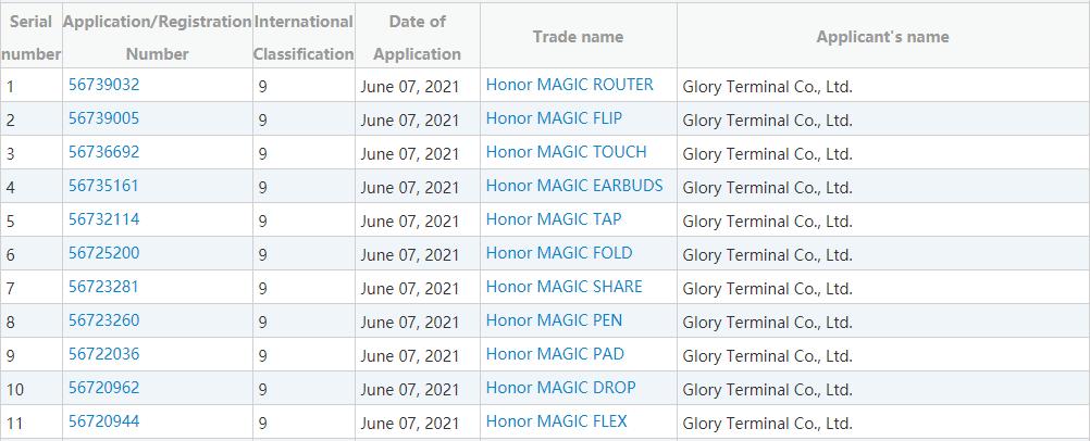 Honor Magic Fold Flex Flip