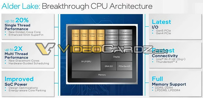 procesory Intel Alder Lake