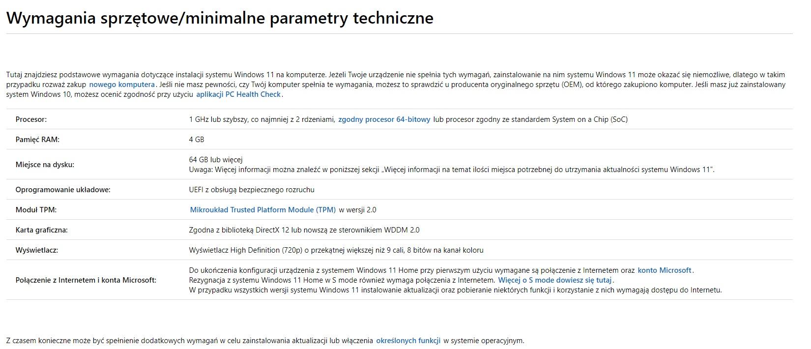 Windows 11 minimalne wymagania sprzętowe techniczne