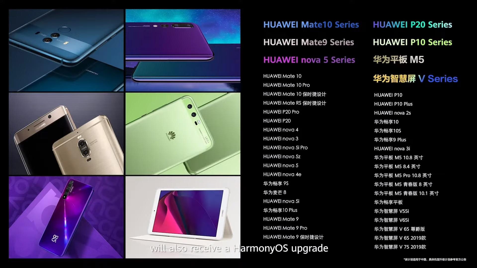 aktualizacja do HarmonyOS update