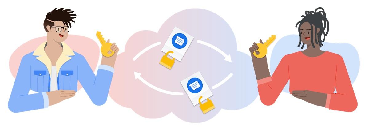 szyfrowane wiadomosci google google encrypted messages