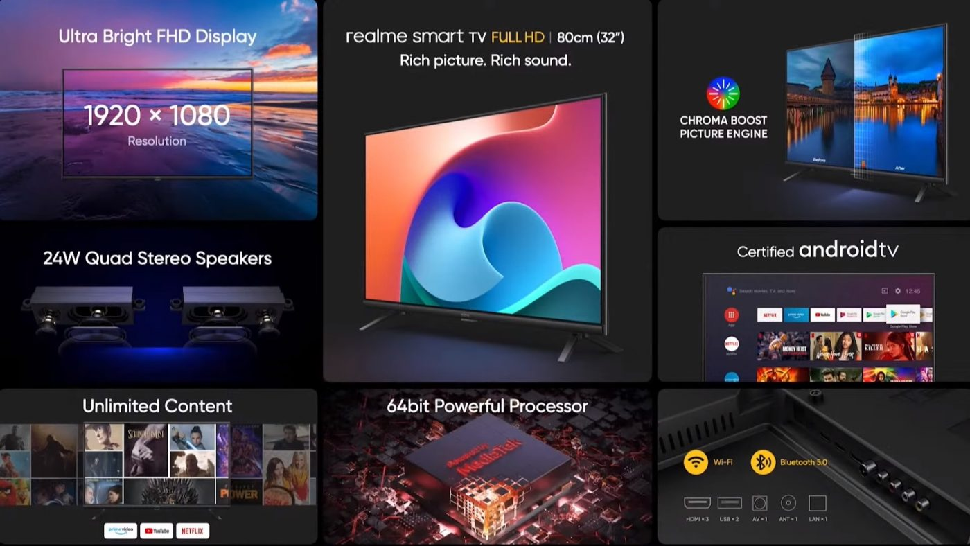 specyfikacja realme smart TV Full HD 32 inch specs